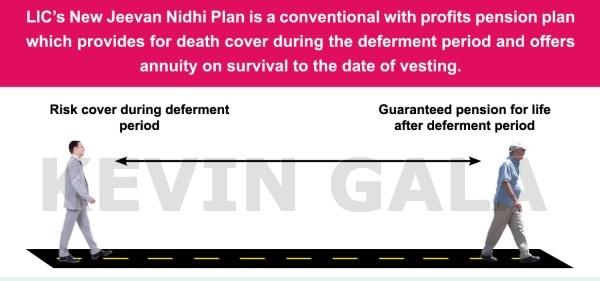 LIC NEW JEEVAN NIDHI – Plan no 812 « Lic Pension Plan ...